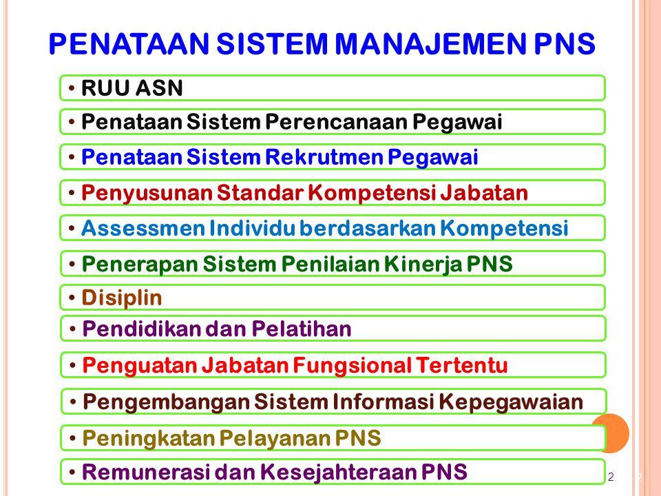 Penataan Sistem Manajemen PNS