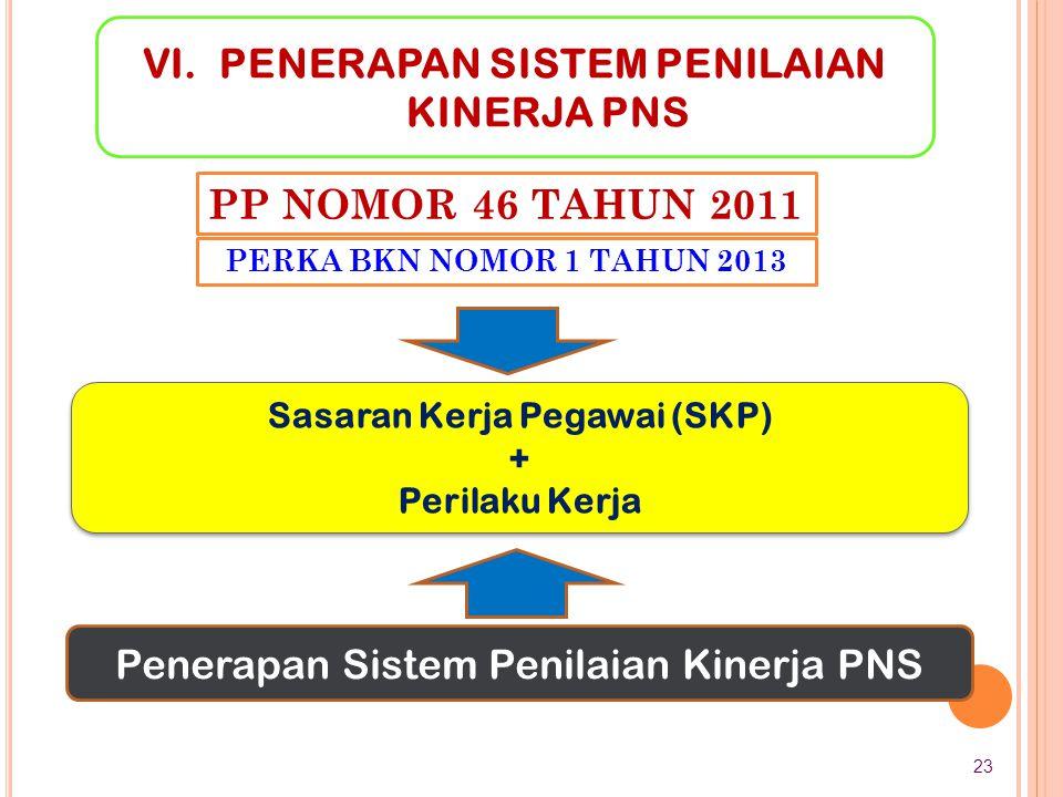 Penerapan Sistem Penilaian Kinerja PNS Sasaran Kerja Pegawai (SKP)