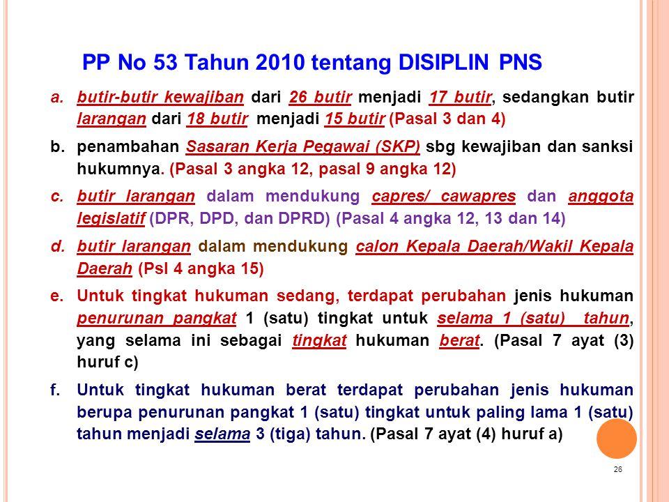 PP No 53 Tahun 2010 tentang Disiplin PNS