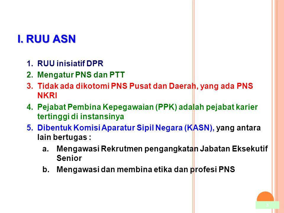 RUU ASN RUU inisiatif DPR Mengatur PNS dan PTT