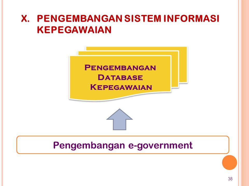 Pengembangan Database