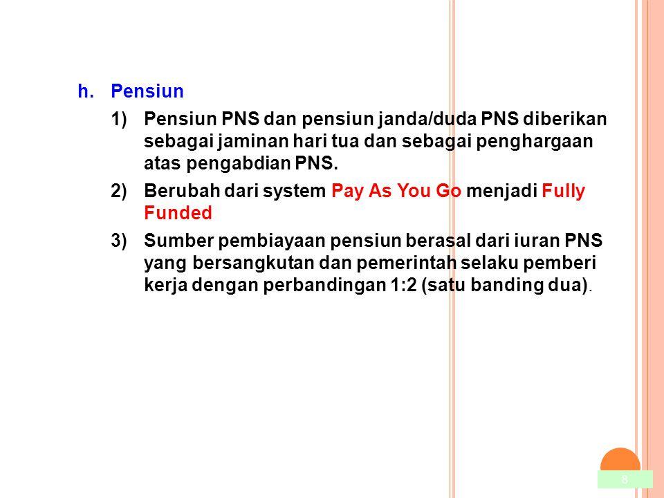 Pensiun Pensiun PNS dan pensiun janda/duda PNS diberikan sebagai jaminan hari tua dan sebagai penghargaan atas pengabdian PNS.