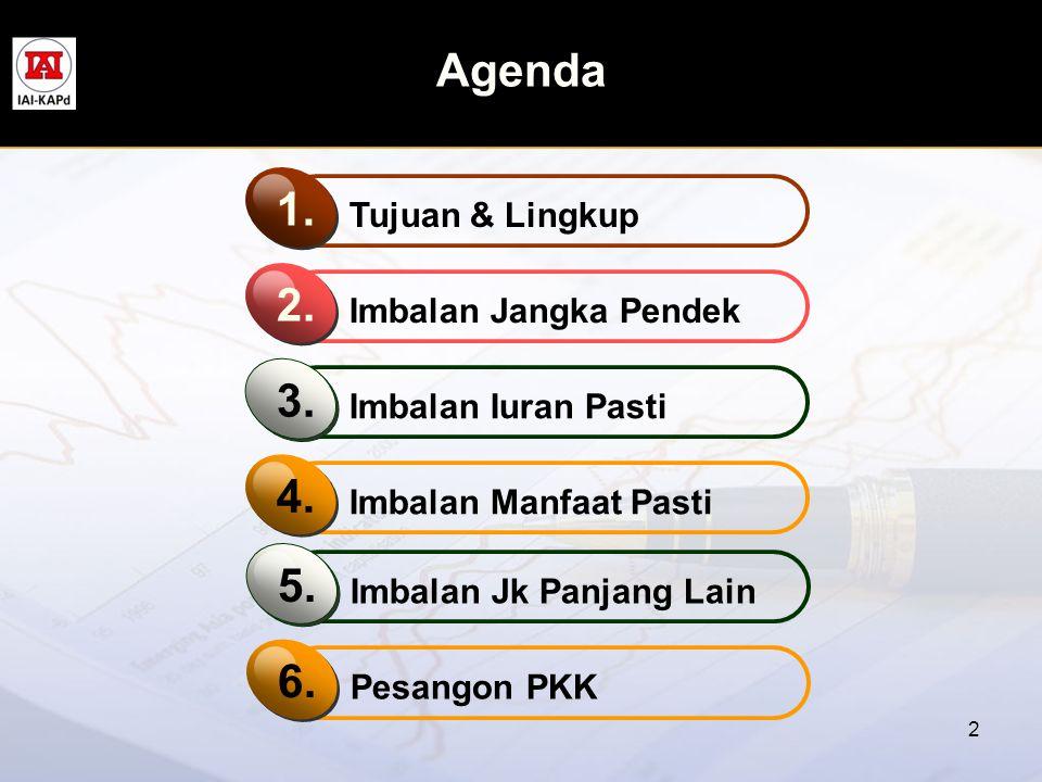 Agenda 1. 2. 3. 4. 5. 6. Tujuan & Lingkup Imbalan Jangka Pendek