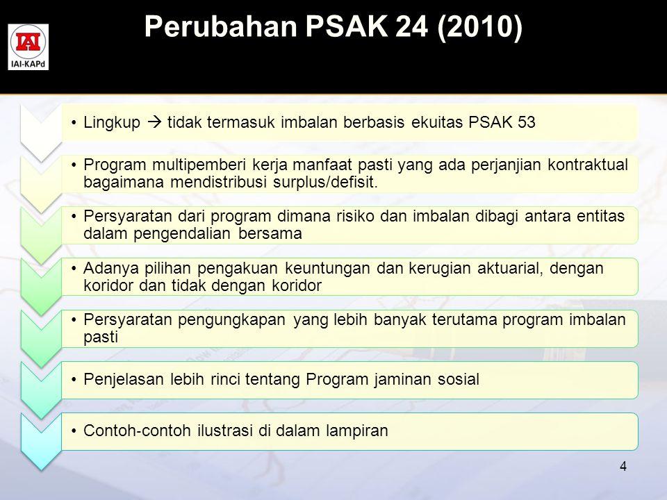 Perubahan PSAK 24 (2010) Lingkup  tidak termasuk imbalan berbasis ekuitas PSAK 53.