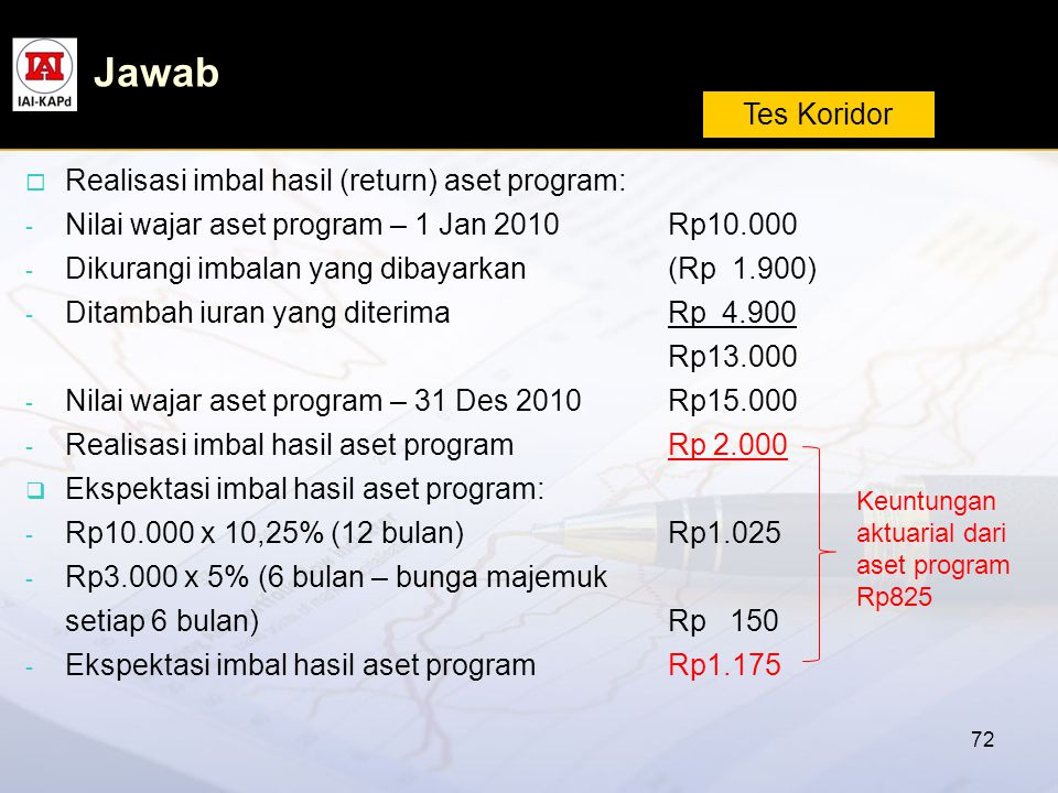 Jawab Tes Koridor Realisasi imbal hasil (return) aset program: