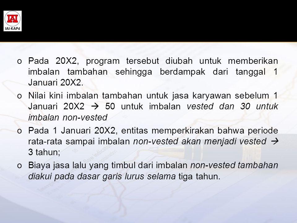 Pada 20X2, program tersebut diubah untuk memberikan imbalan tambahan sehingga berdampak dari tanggal 1 Januari 20X2.