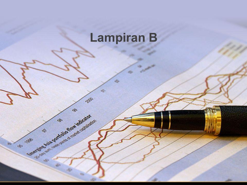 Lampiran B