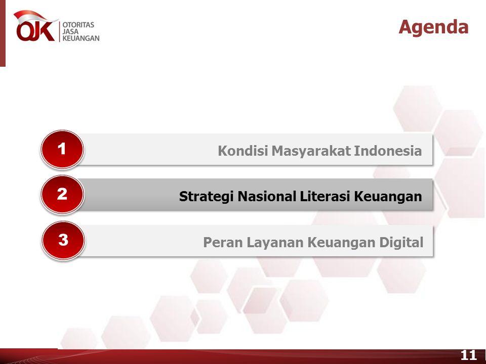 Agenda 1 2 3 Kondisi Masyarakat Indonesia