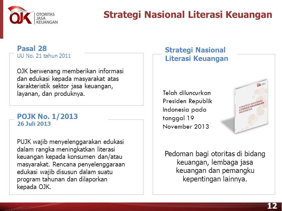 Strategi Nasional Literasi Keuangan