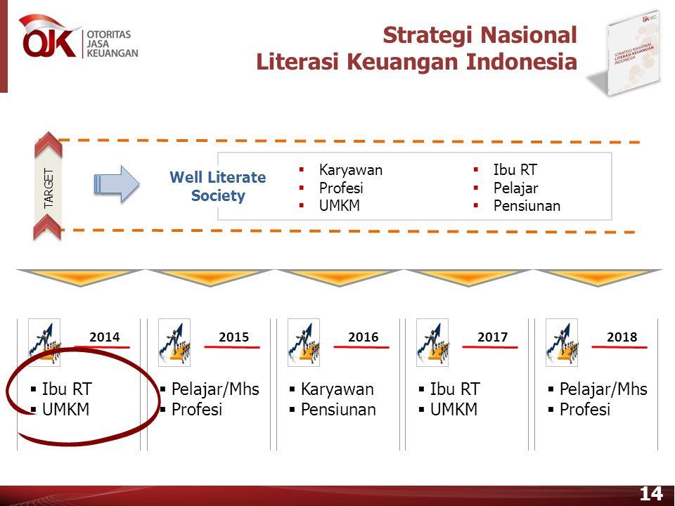 Strategi Nasional Literasi Keuangan Indonesia