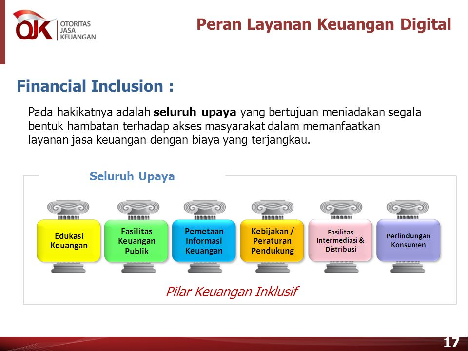 Peran Layanan Keuangan Digital