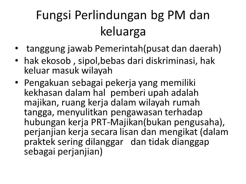 Fungsi Perlindungan bg PM dan keluarga
