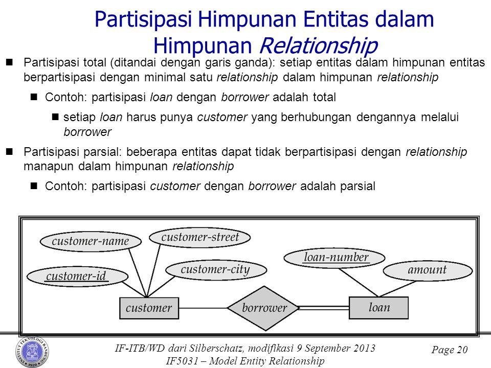 Partisipasi Himpunan Entitas dalam Himpunan Relationship
