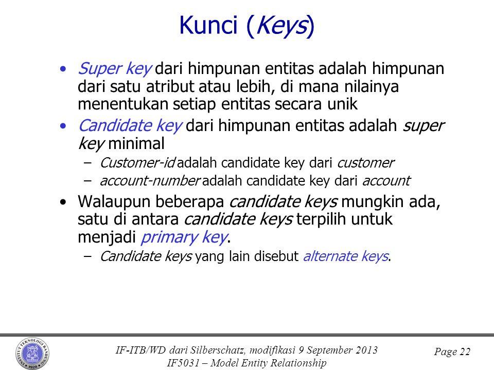 Kunci (Keys) Super key dari himpunan entitas adalah himpunan dari satu atribut atau lebih, di mana nilainya menentukan setiap entitas secara unik.