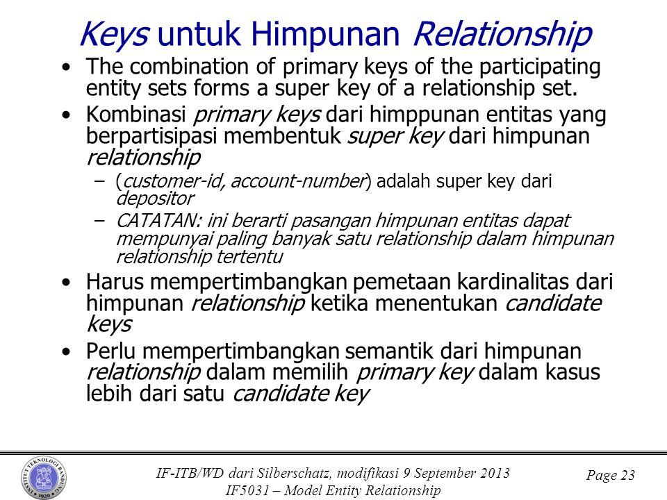 Keys untuk Himpunan Relationship