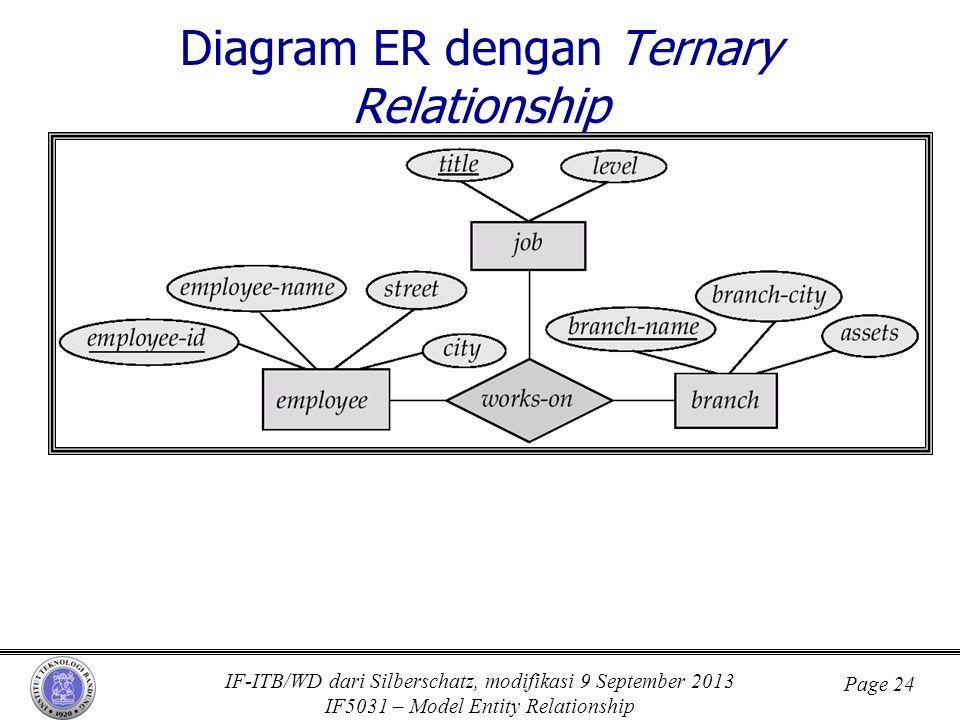 Diagram ER dengan Ternary Relationship