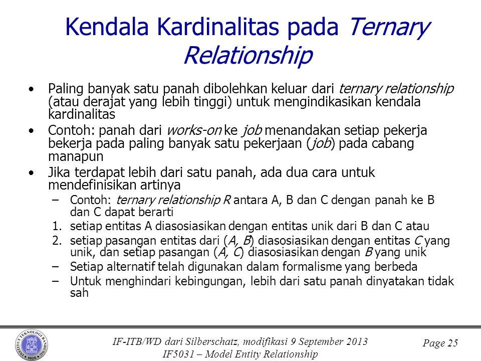 Kendala Kardinalitas pada Ternary Relationship