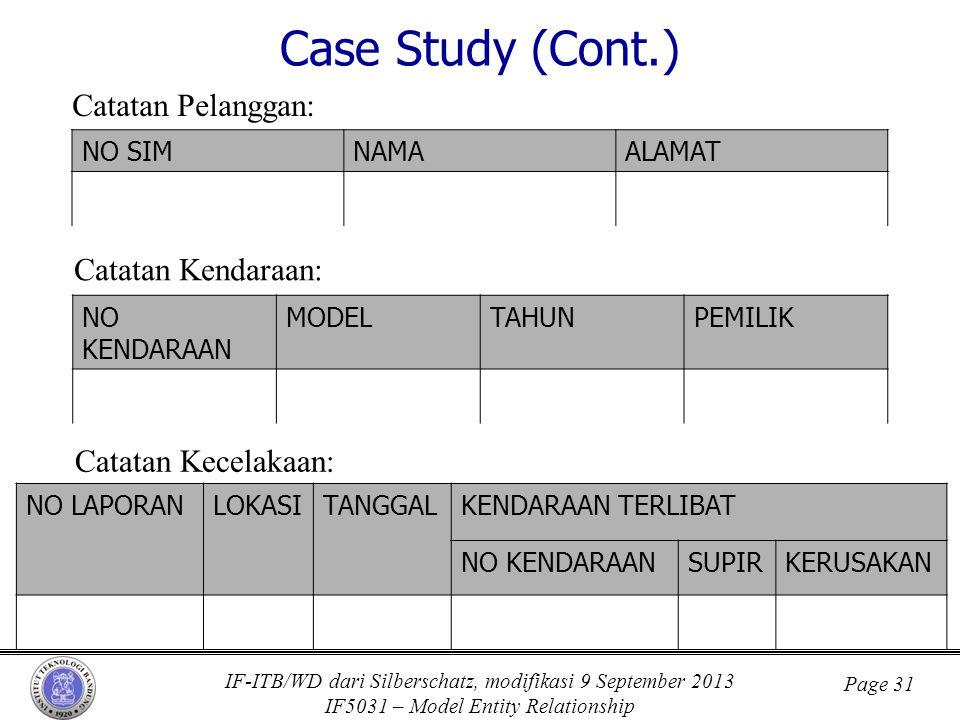 Case Study (Cont.) Catatan Pelanggan: Catatan Kendaraan:
