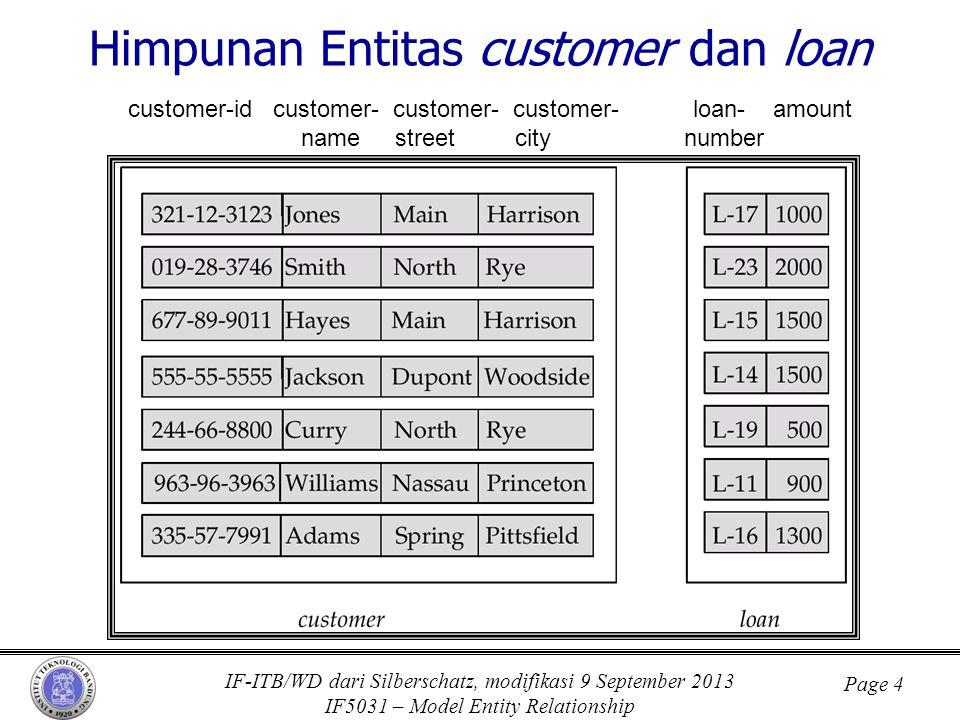 Himpunan Entitas customer dan loan
