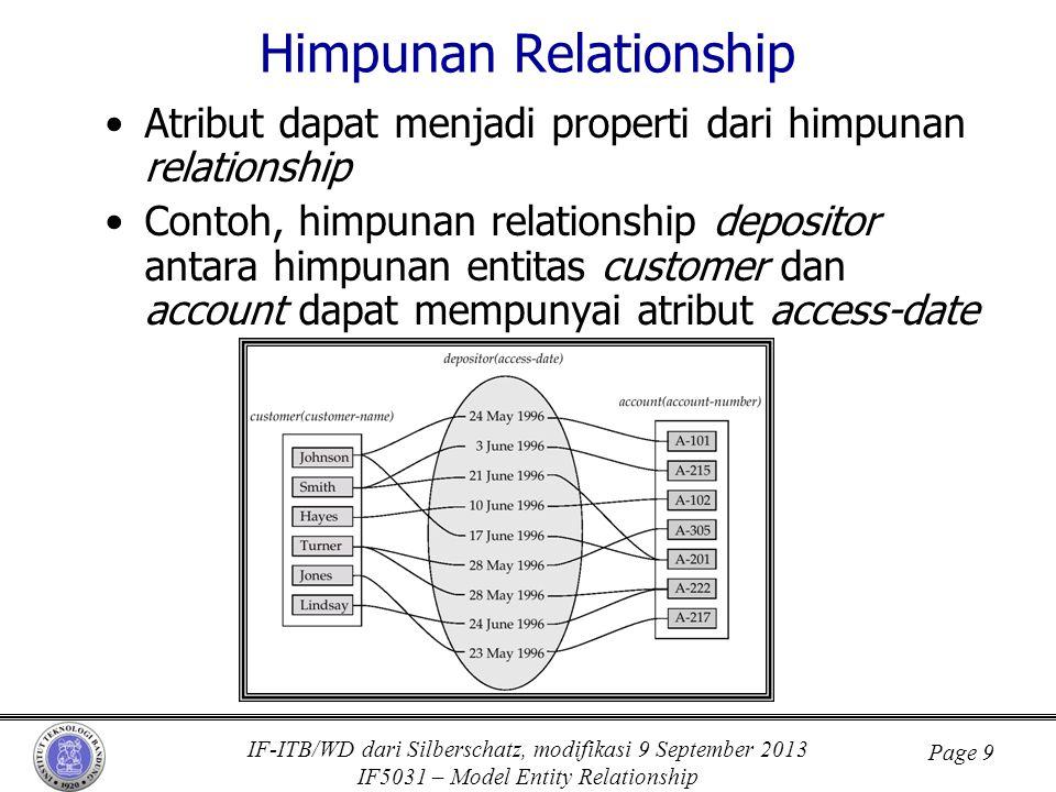 Himpunan Relationship