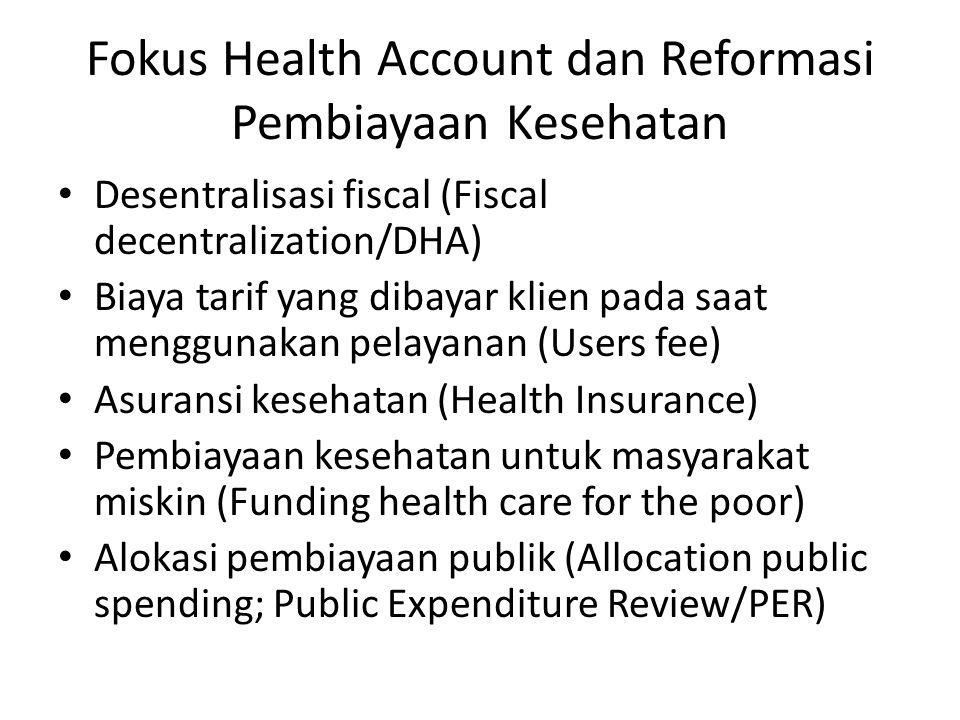 Fokus Health Account dan Reformasi Pembiayaan Kesehatan