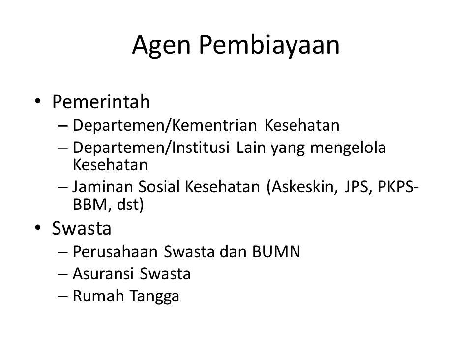Agen Pembiayaan Pemerintah Swasta Departemen/Kementrian Kesehatan