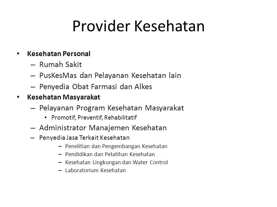 Provider Kesehatan Rumah Sakit PusKesMas dan Pelayanan Kesehatan lain