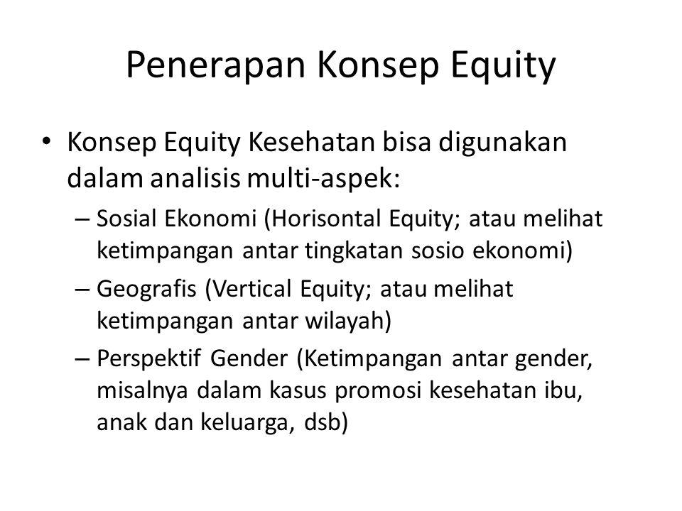 Penerapan Konsep Equity