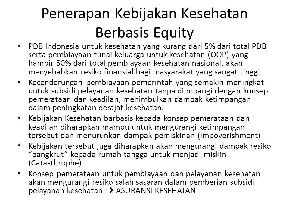 Penerapan Kebijakan Kesehatan Berbasis Equity