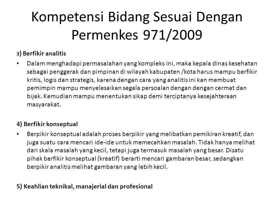 Kompetensi Bidang Sesuai Dengan Permenkes 971/2009