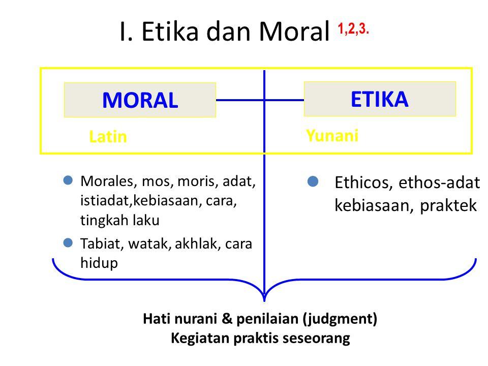 Hati nurani & penilaian (judgment) Kegiatan praktis seseorang