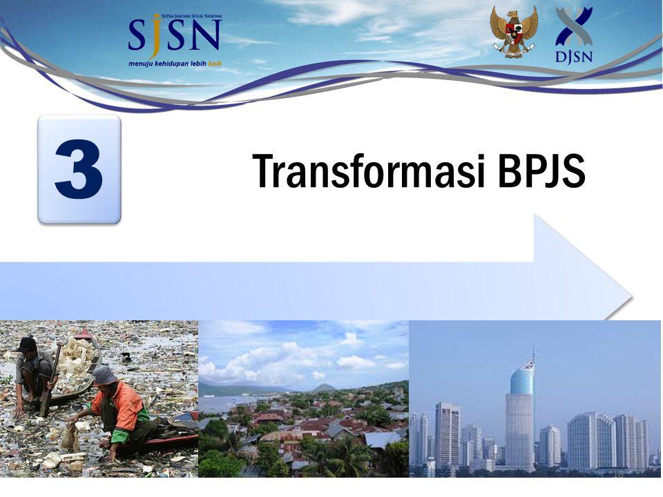3 Transformasi BPJS