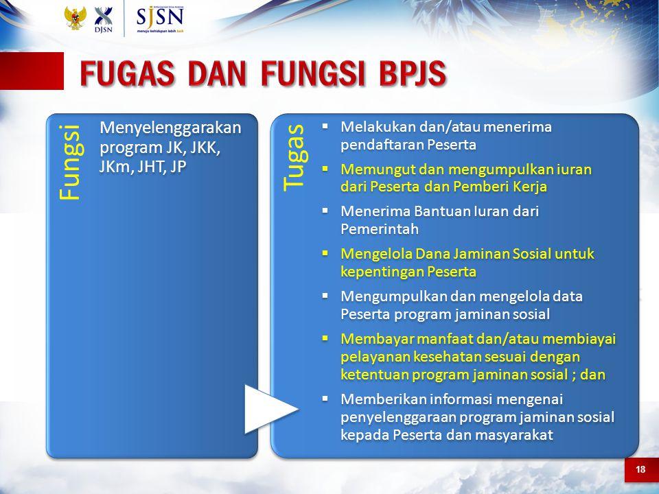 FUGAS DAN FUNGSI BPJS Tugas Fungsi