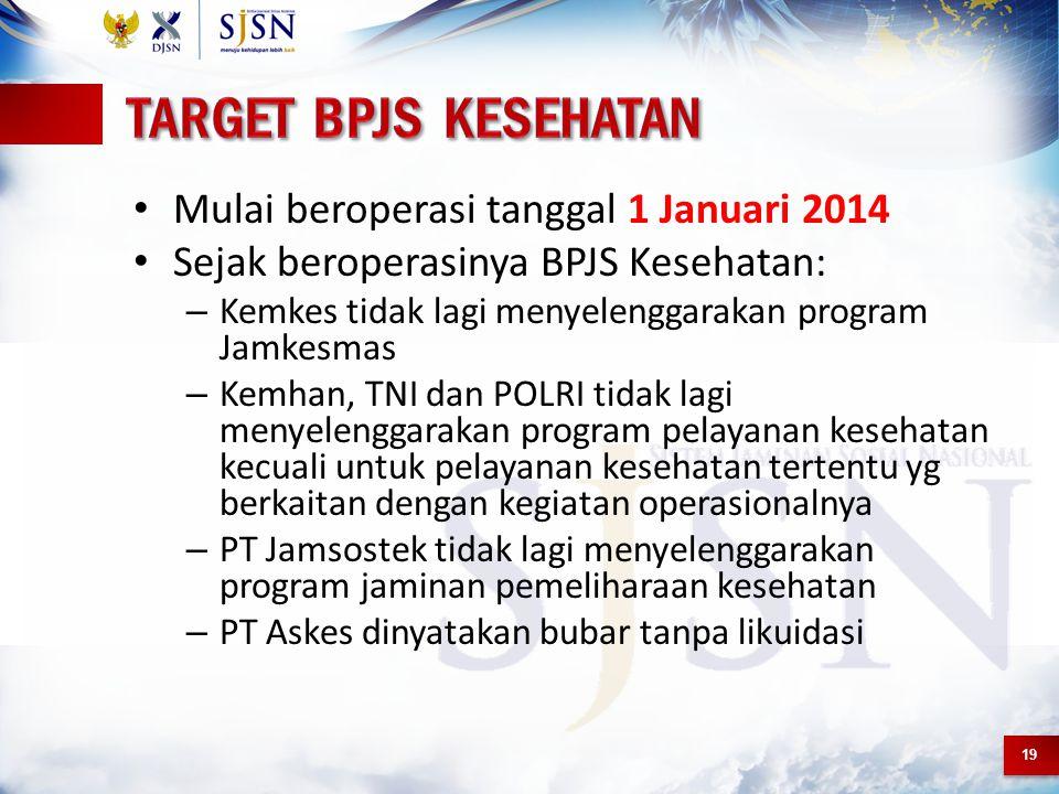 Target bpjs kesehatan Mulai beroperasi tanggal 1 Januari 2014