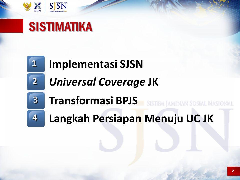 Sistimatika Implementasi SJSN Universal Coverage JK Transformasi BPJS