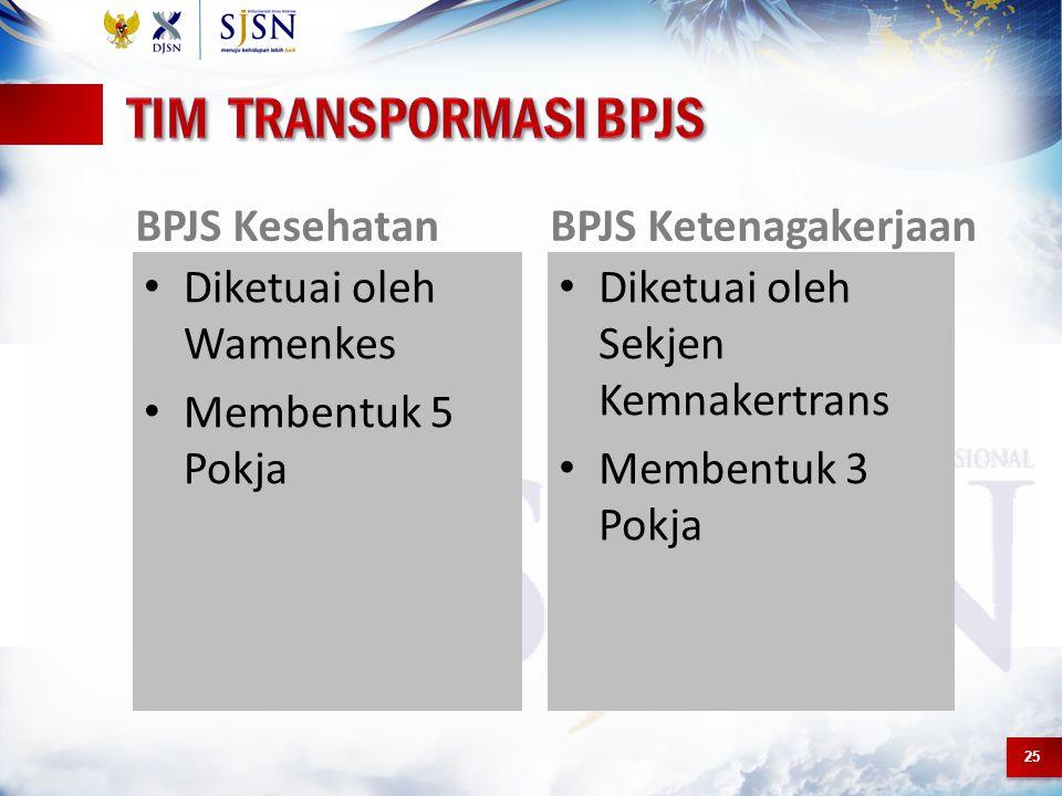 TIM TRANSPoRMASI BPJS BPJS Kesehatan BPJS Ketenagakerjaan
