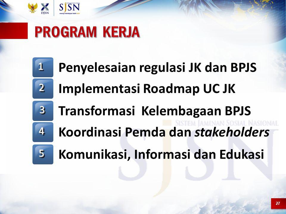 Program kerja Penyelesaian regulasi JK dan BPJS