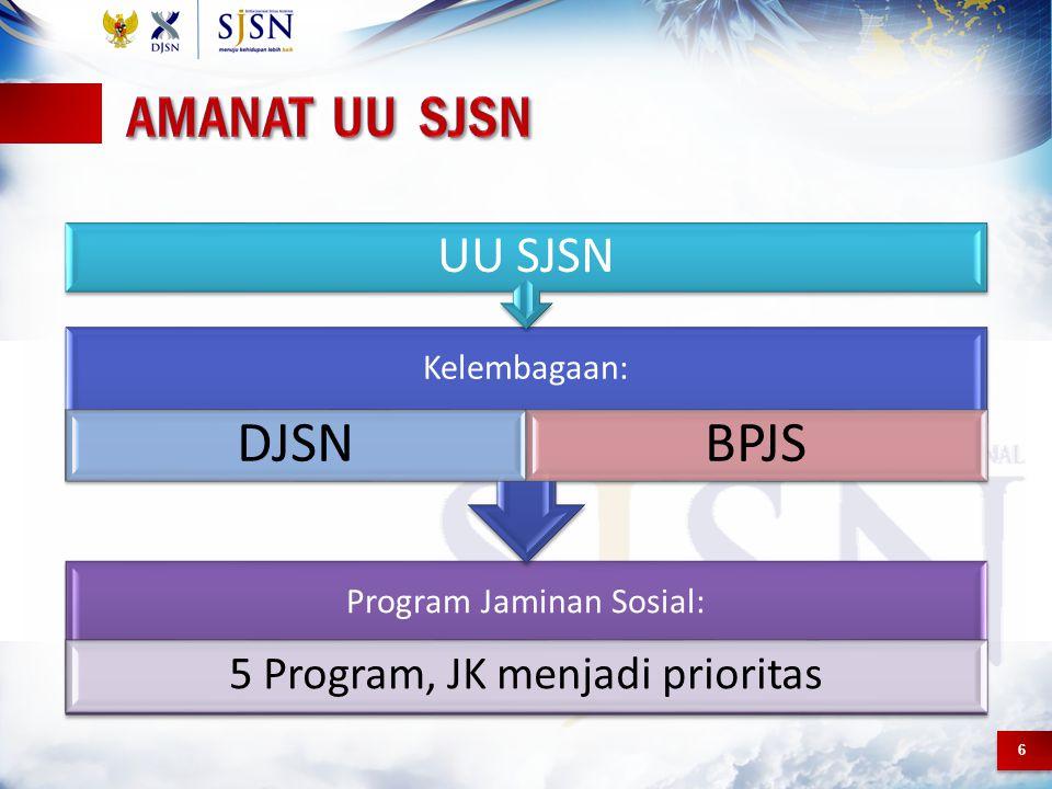 Amanat uu SJSN DJSN BPJS UU SJSN 5 Program, JK menjadi prioritas