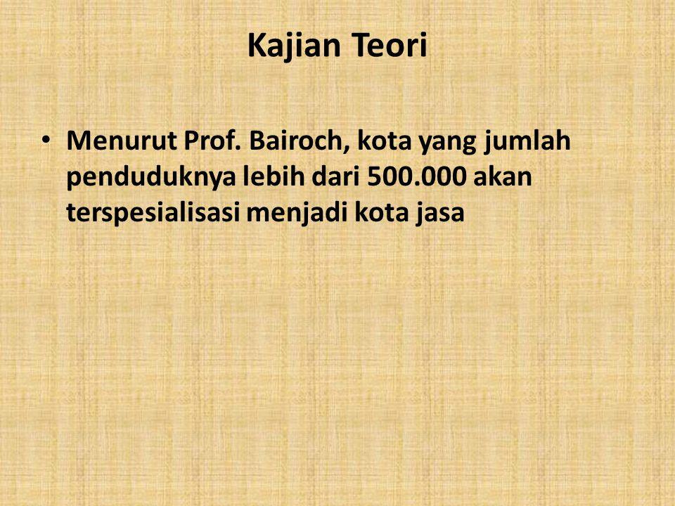 Kajian Teori Menurut Prof.
