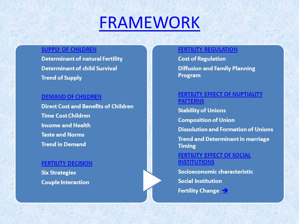 FRAMEWORK SUPPLY OF CHILDREN. Determinant of natural Fertility. Determinant of child Survival. Trend of Supply.