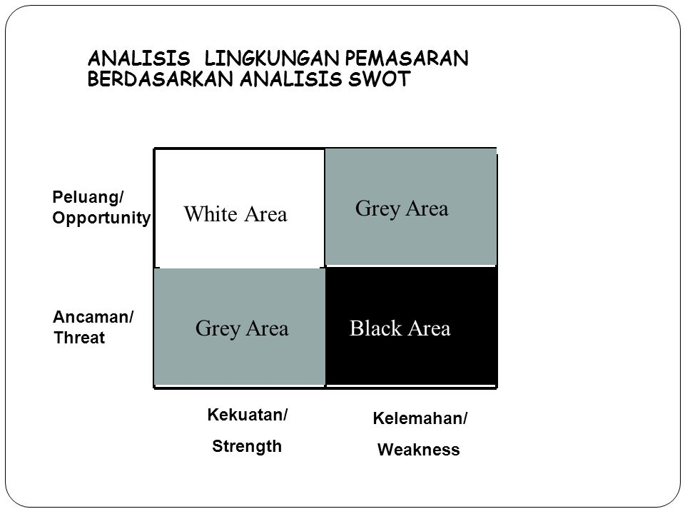 Grey Area White Area Grey Area Black Area