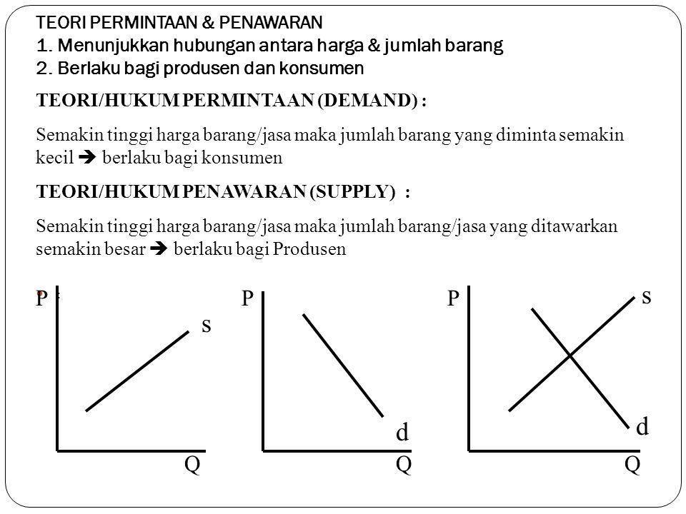 TEORI PERMINTAAN & PENAWARAN 1