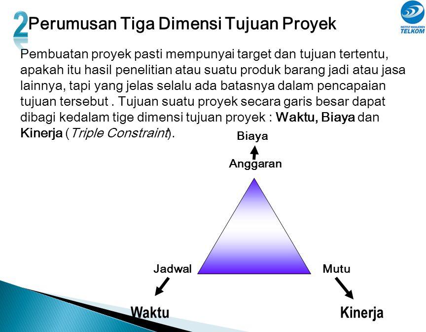 2 Perumusan Tiga Dimensi Tujuan Proyek Waktu Kinerja