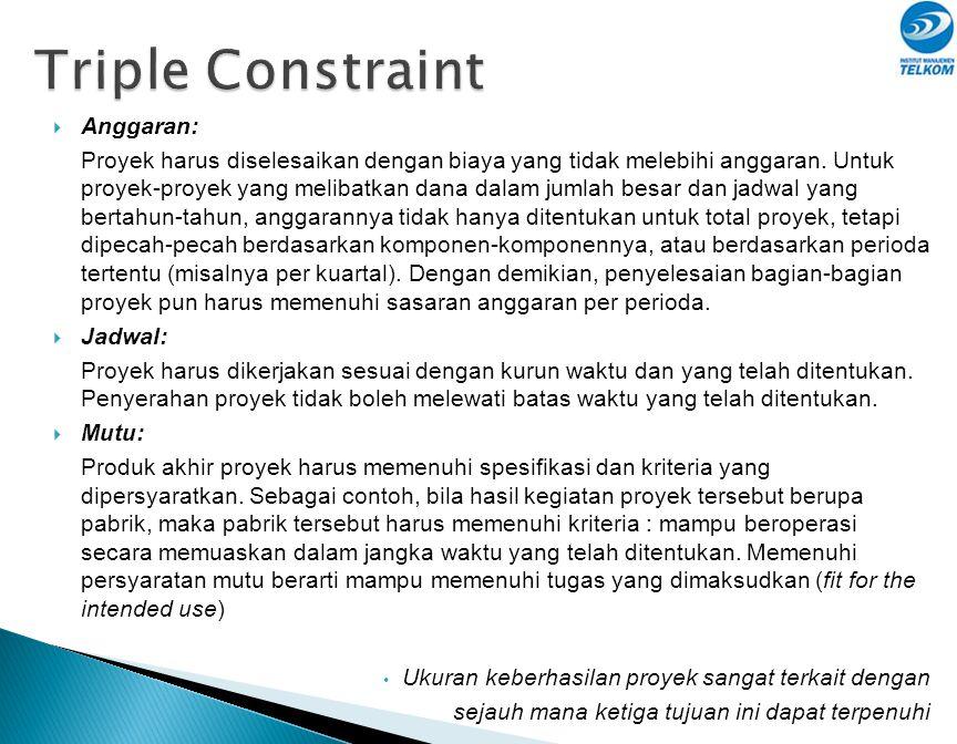 Triple Constraint Anggaran:
