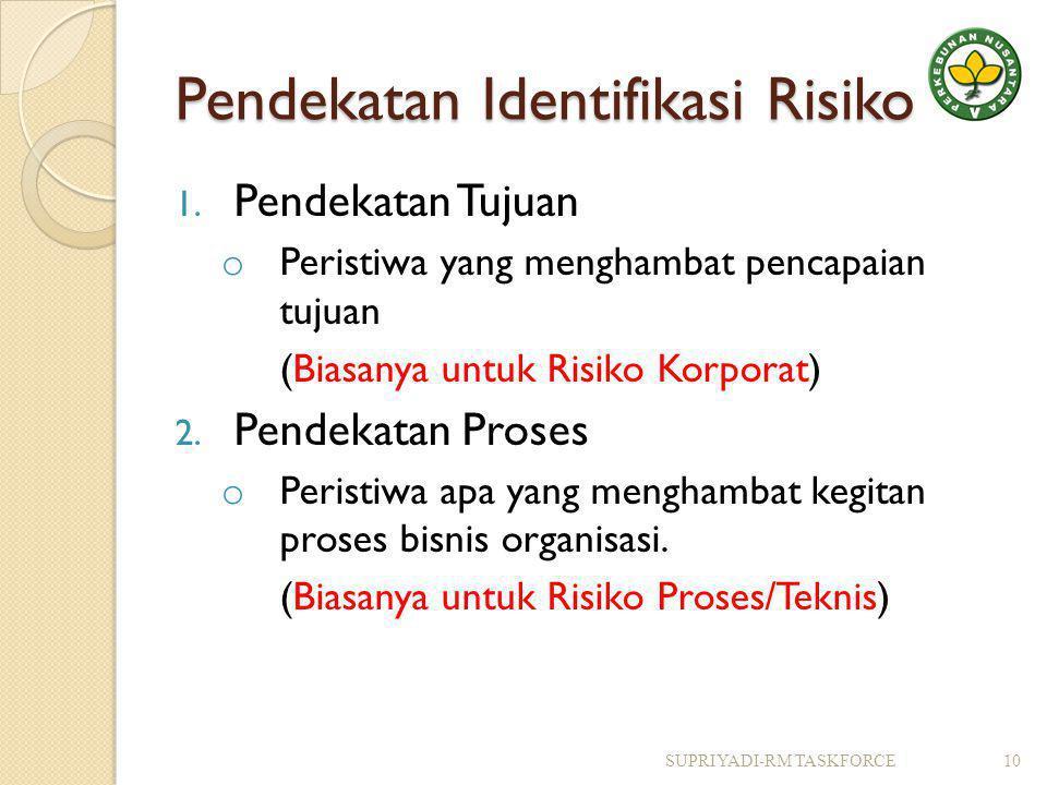 Pendekatan Identifikasi Risiko
