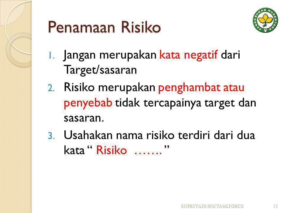 Penamaan Risiko Jangan merupakan kata negatif dari Target/sasaran
