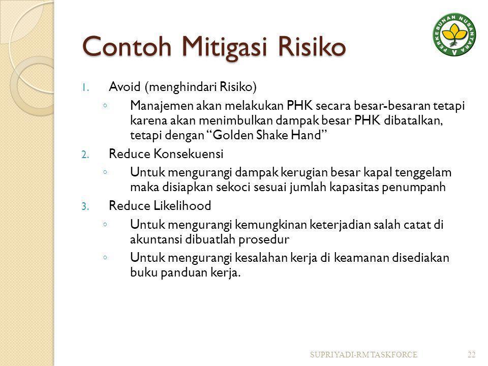 Contoh Mitigasi Risiko