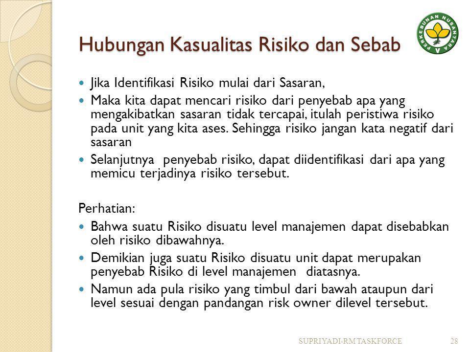 Hubungan Kasualitas Risiko dan Sebab