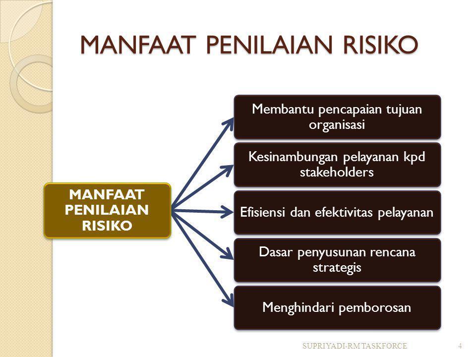 MANFAAT PENILAIAN RISIKO