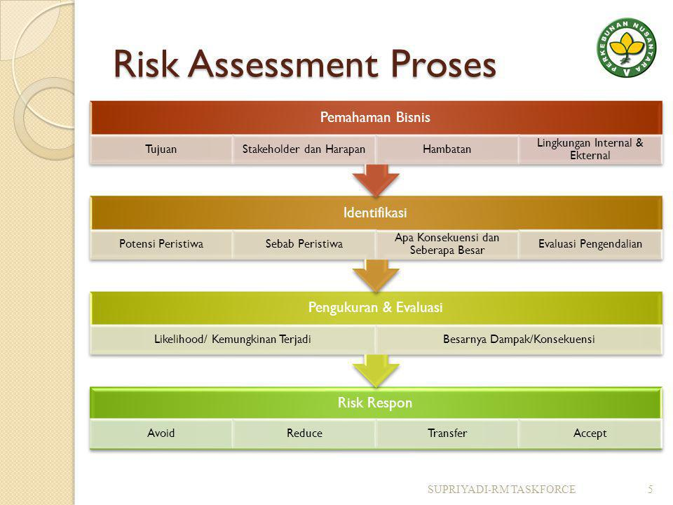 Risk Assessment Proses